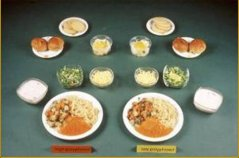 The serving of the lunch has to be very accurate and is thus measured on a balance. Different subjects might receive meals with or without specific nutrients, depending on randomization, to study effects of these nutrients.