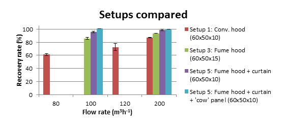 Presentation1 - Setups compared.png