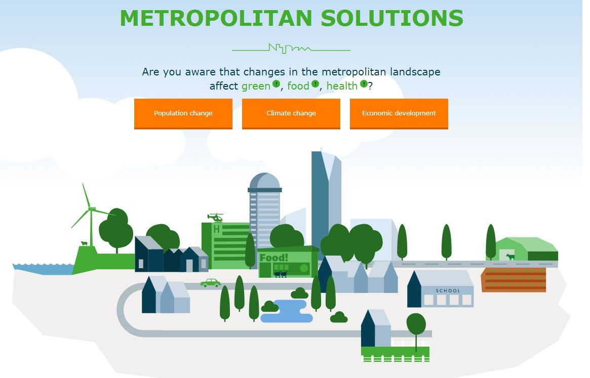 Learn in the interactive infographic more about challenges in cities.