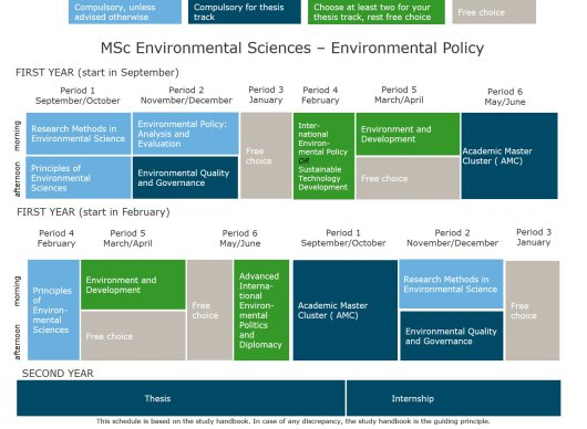 MSc Environmental Sciences - Environmental Policy.jpg