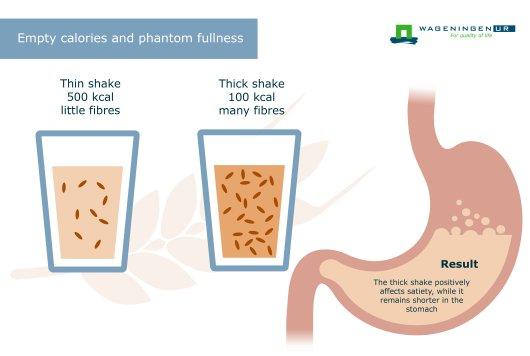 symptomen maagzuur in slokdarm