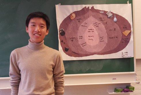 intercultural communication experience essay