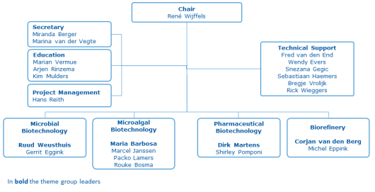 Organogram click - Copy.png