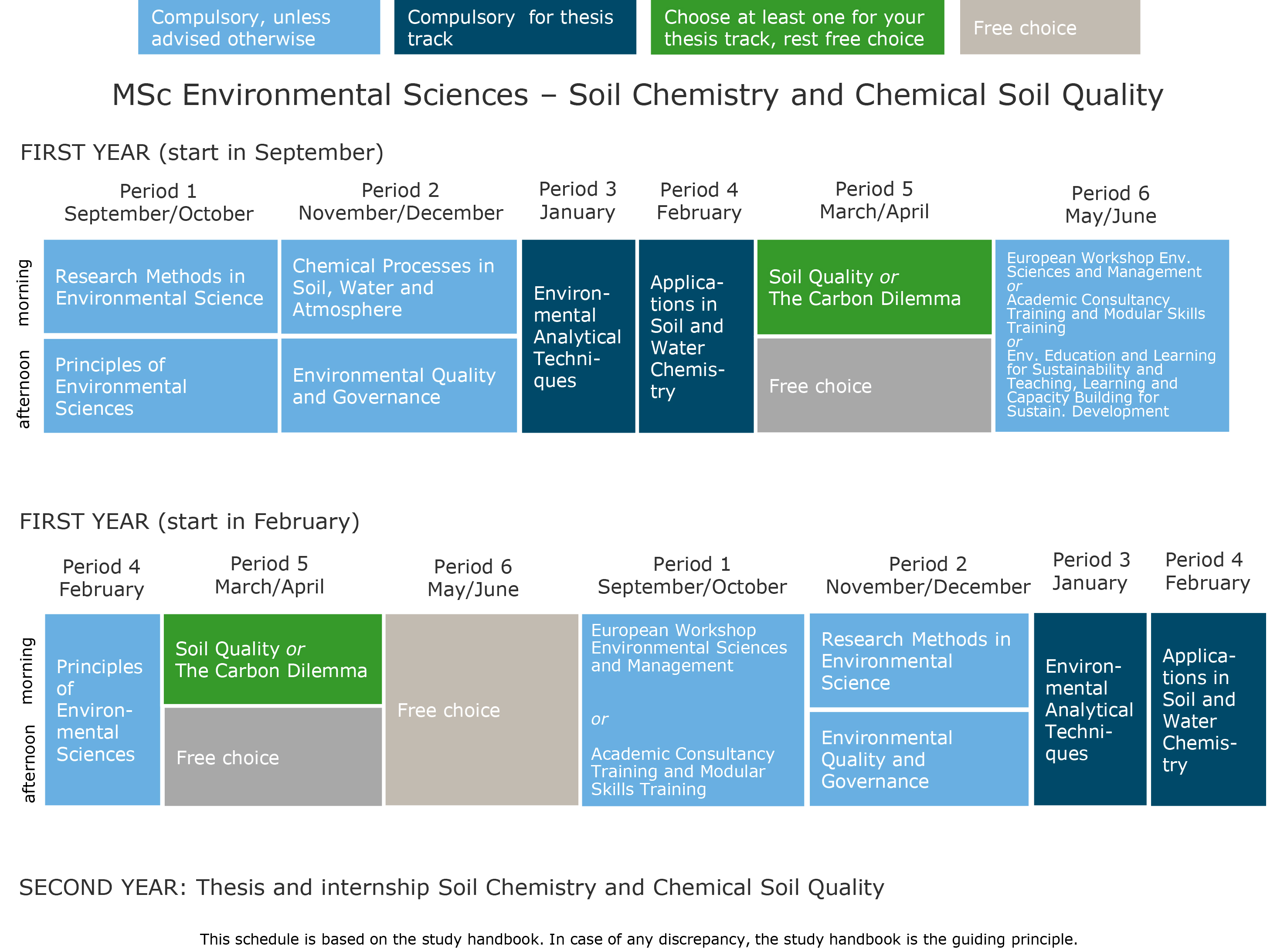 thesis on environmental chemistry Individuals searching for environmental chemistry graduate programs found the articles, information, and resources on this page helpful.