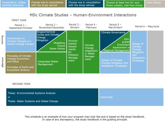MSc Climate Studies - Human-Environment Interactions.jpg