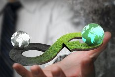 Circular Economy: An Interdisciplinary Approach