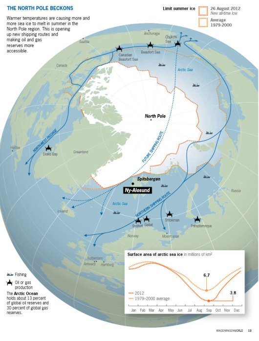 The North Pole Beckons - Warmer temperatures are causing more and more sea ice to melt in summer in the North Pole region. This is opening up new shipping routes and making oil and gas reserves more accessible. (Illustration: Martijn Boudestijn)