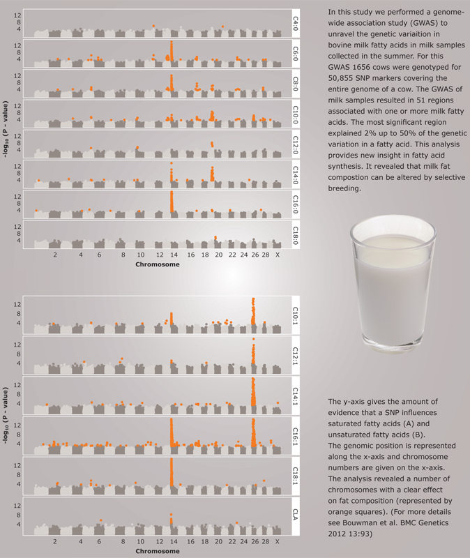 milk its remarkable contribution to human health and wellbeing