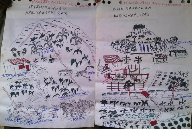 A PIP drawn by a Burundian family: left the current farm situation, right the desired future farm