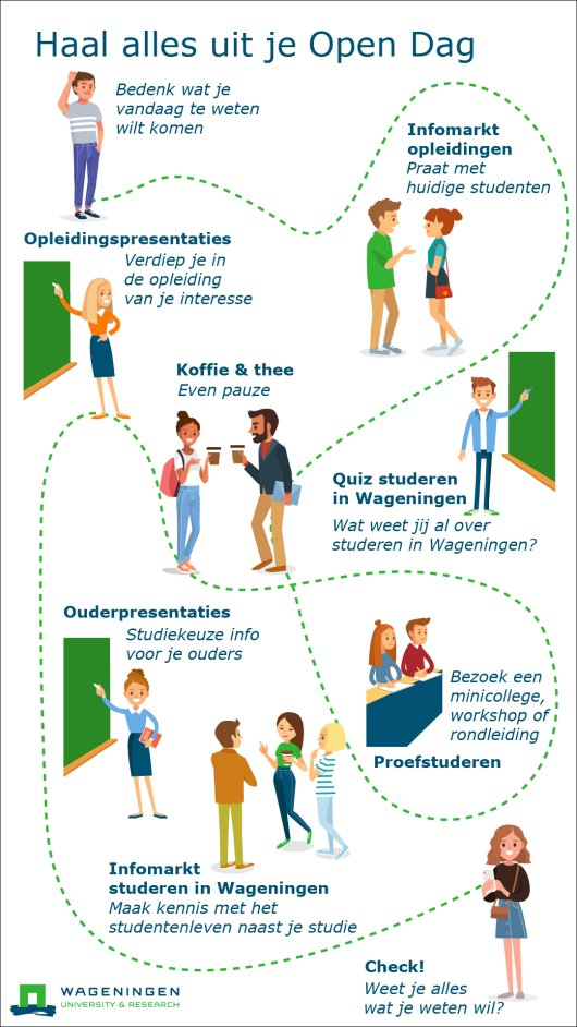 Haal alles uit de Bachelor Open Dag van Wageningen University & Research