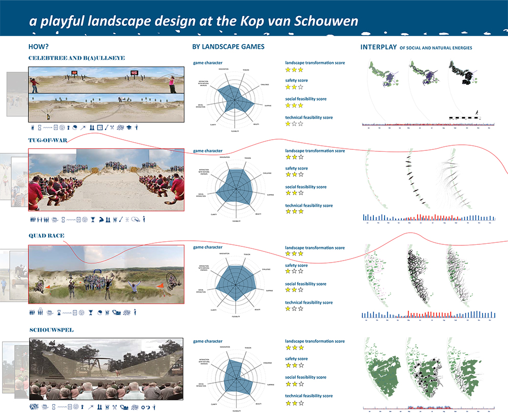 ... State University - Architecture - Gallery of Work - Student Thesis