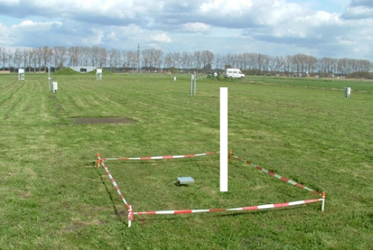 Overview picture of Veenkampen Weather station