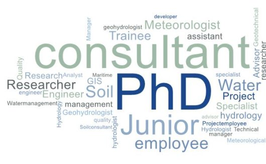 wordcloud_jobs.jpg