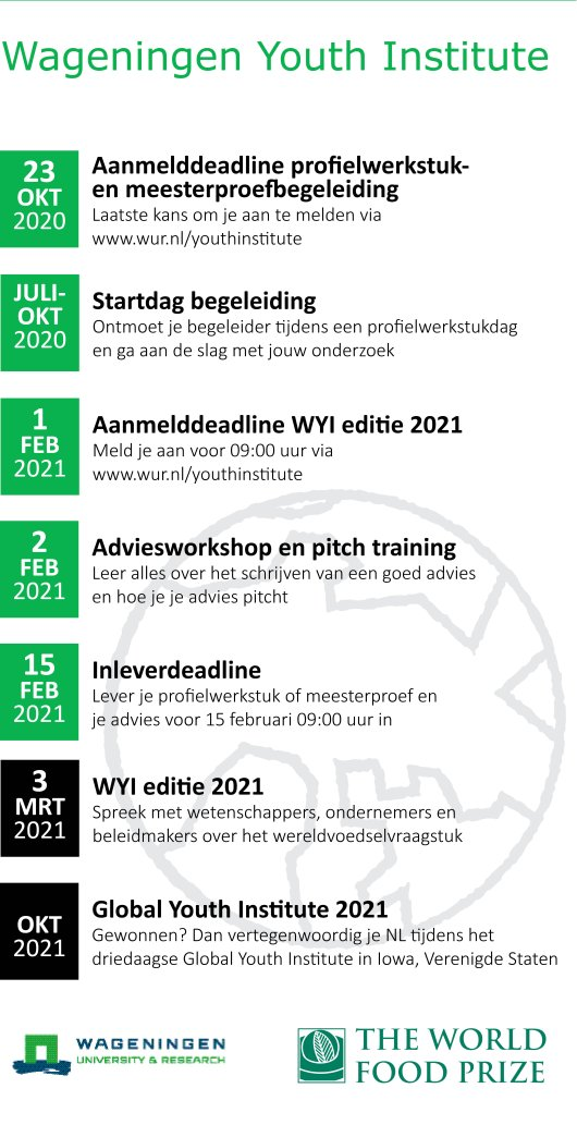 200625_Roadmap_WYI_editie_2021.jpg