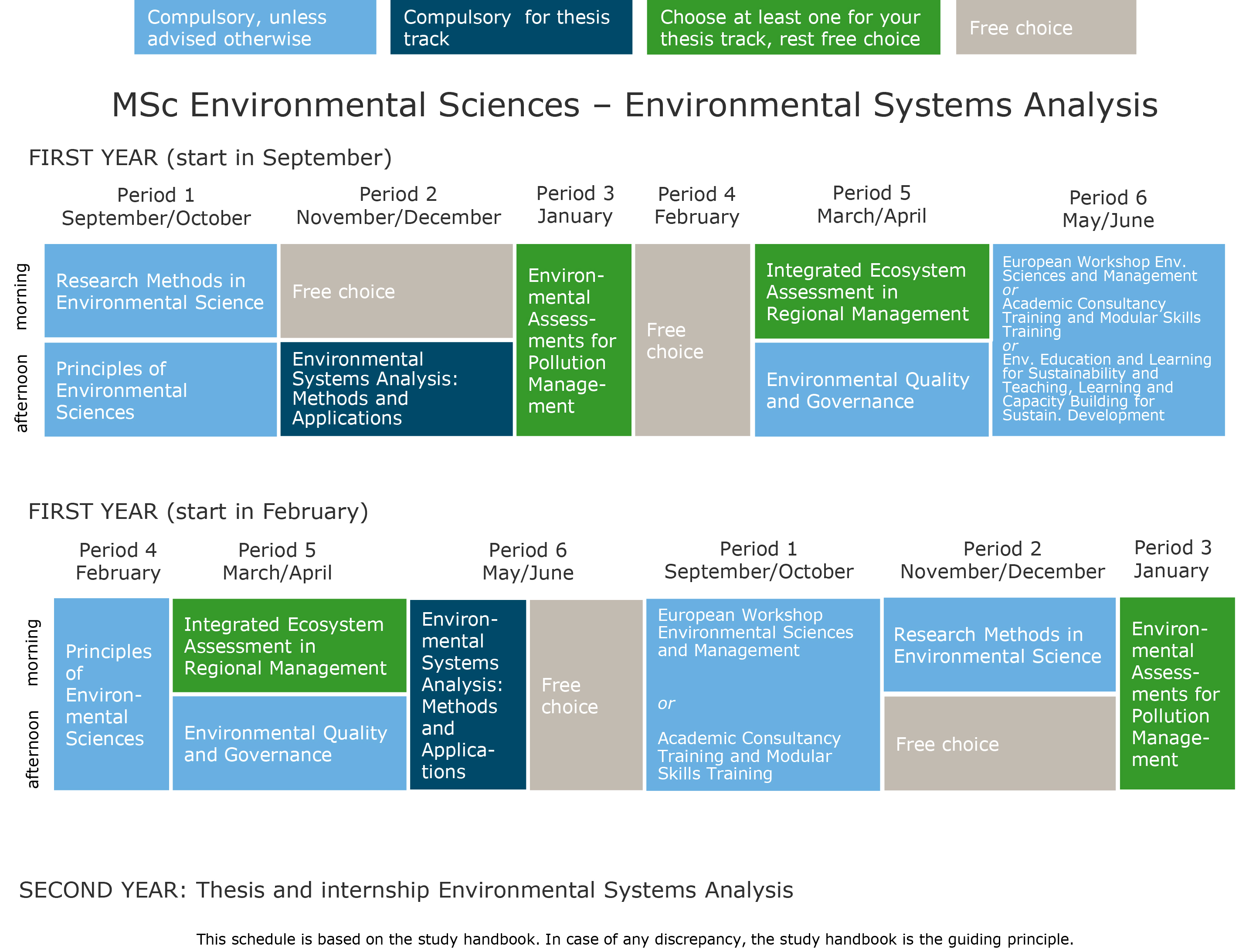 phd thesis environmental sustainability Master's theses and terminal projects the envs graduate program has seen many talented master's environmental sustainability and the international.