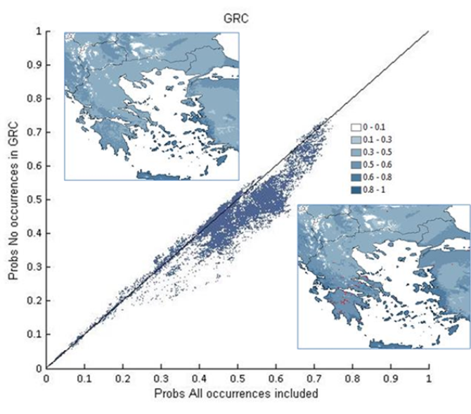 Fig. 1 Projected probabilities of occurrence for L. saligna in the Greek region when, respectively, including (bottom right) and excluding (top left) the occurrence data (red dots) of this area, showing robustness in the model predictions. Picture from Cobben et al. (2015).