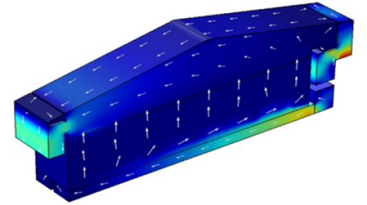 Figure 1. Air velocity profile in a food storage facility obtained by CFD simulation.