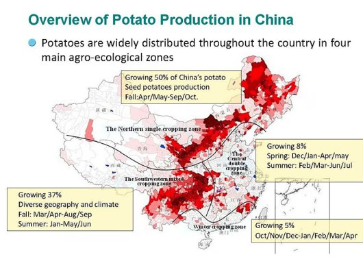 Overview of potato production regions in China (source: YAAS, 2015).
