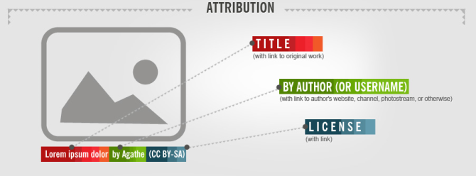 Attribution example.png