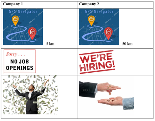 no_jobs_vs_hiring.png