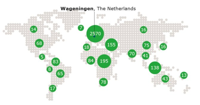 WUR projects worldwide 2019