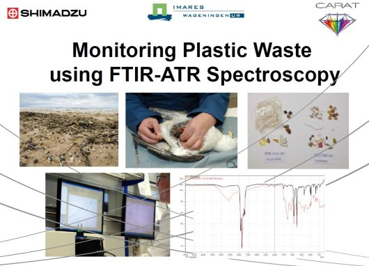 Monitoring Plastic Waste