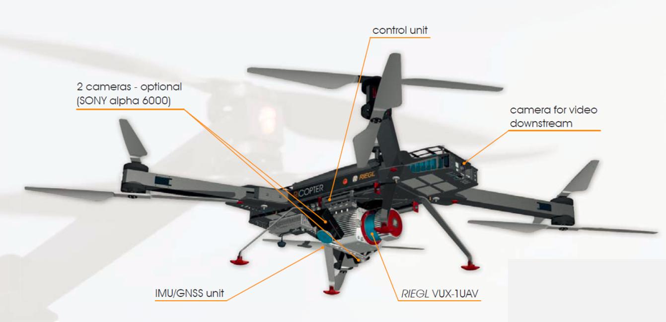 Unmanned Aerial Vehicle for Laser Scanning (LiDAR UAV) - WUR