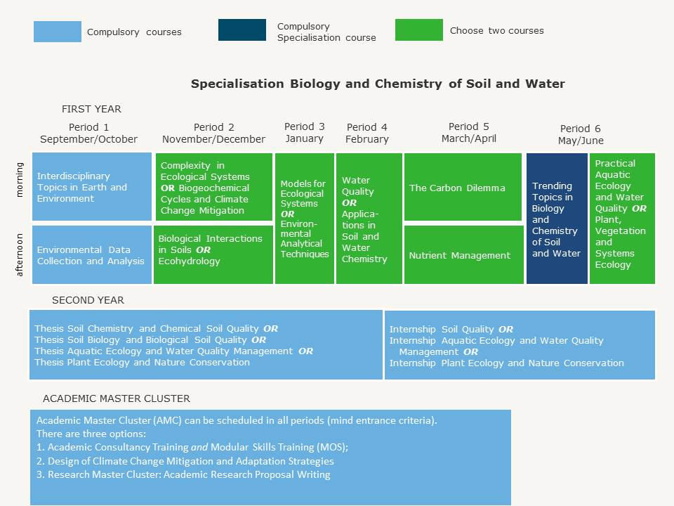 soil and water interactions essay Soil & water interaction and its implications in aquaculture - free download as pdf file (pdf), text file (txt) or read online for free soil water interaction in an aquaculture ecosystem is described in lucid language why mud is called the chemical laboratory of pond, the chemistry of pond mud, the mechanism of releasing nutrinets from from.