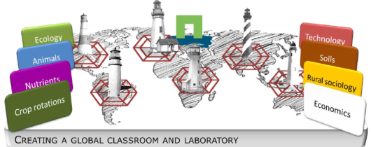 Figure 2. Interdisciplinary approach to create a global classroom and laboratory