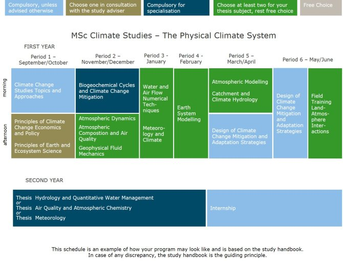 MSc Climate Studies - The Physical Climate System.jpg