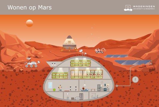 Zo zou een verblijf op Mars er uit kunnen zien.