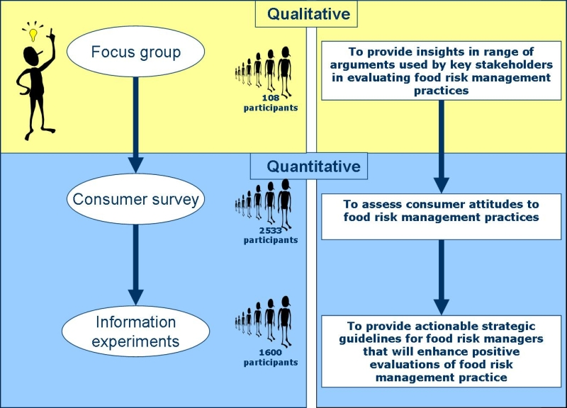qualitative risk analysis case study Security risk analysis in retail store, case study: company x  in this thesis, the  author use both quantitative and qualitative risk analysis to analyze the risk.