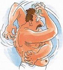 acute buikpijn na eten