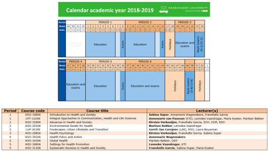 Academic Year Wageningen University 2018-2019
