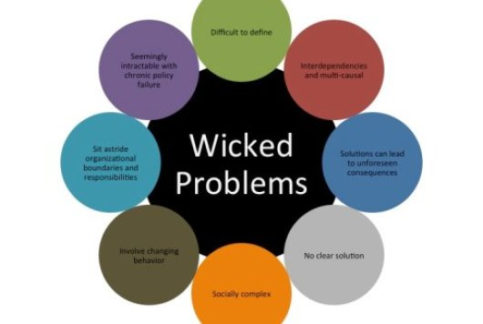 Wicked-Problems1_490x330.jpg