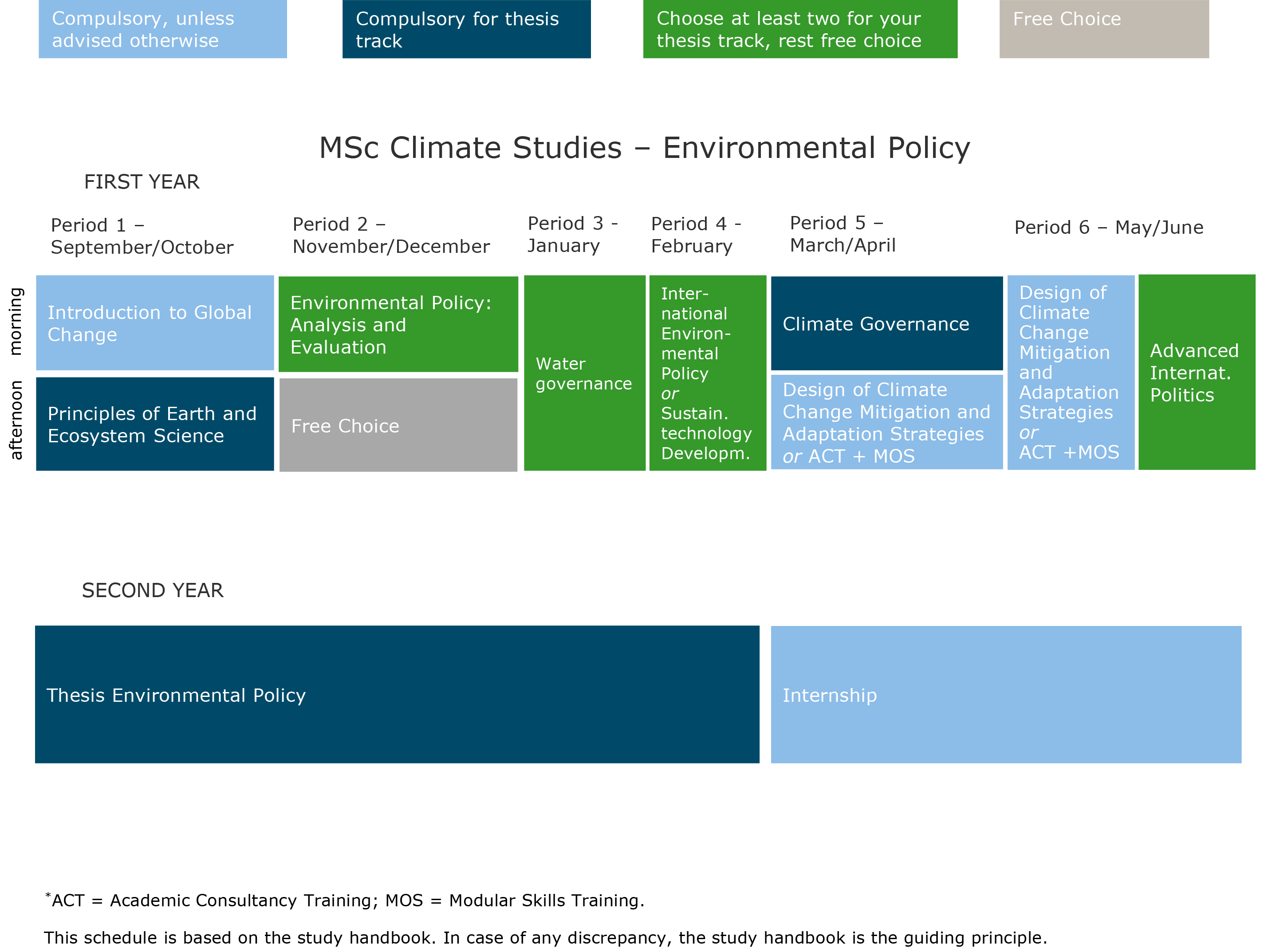 environmental policy dissertation The msc environmental policy and regulation analyses the nature and  green technological change and corporate social/environmental responsibility dissertation.