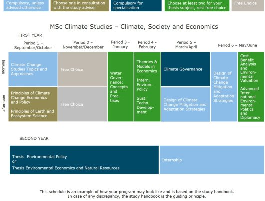 MSc Climate Studies - Climate, Society and Economics.jpg