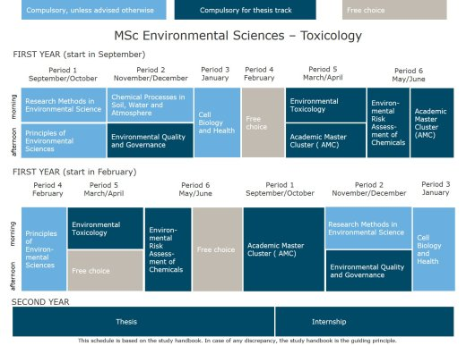 MSc Environmental Sciences - Toxicology.jpg