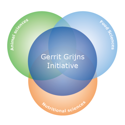 Gerrit Grijns Initiative