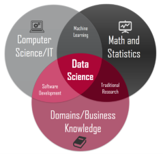 What is data science.png