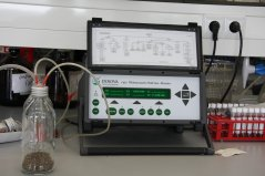 CO2-analyzer