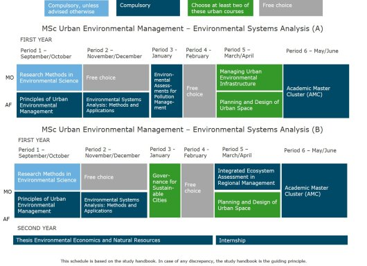 MSc Urban Environmental Management - thesis track Environmental Systems Analysis.jpg