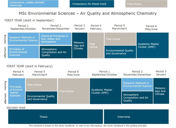 MSc Environmental Sciences - thesis track Air Quality and Atmospheric Chemistry.jpg