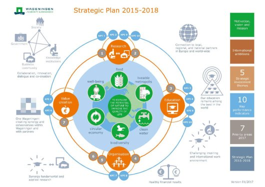 Click on the image to open the interactive pdf of the Strategic Plan 2015 - 2018. This pdf is an visual summary of the Strategic plan.
